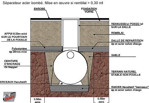 installer un s parateur hydrocarbures par gedo. Black Bedroom Furniture Sets. Home Design Ideas